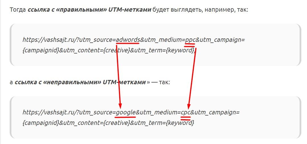 Правильные UTM ьетки для AdWords