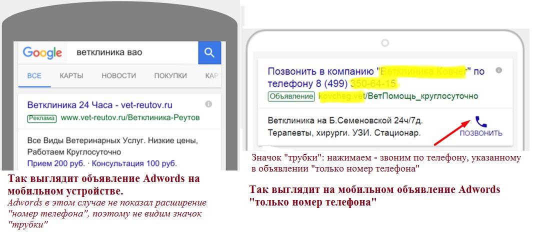 Как выглядят объявления Аdwords на мобильных