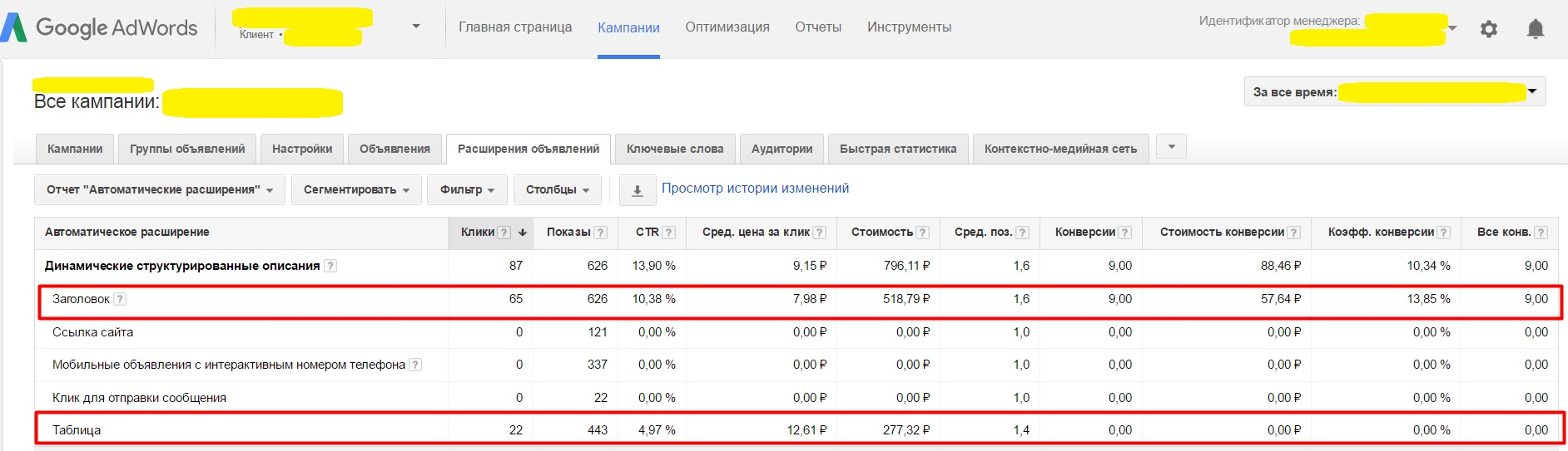 _Отчет Место клика Автоматические расширения AdWords